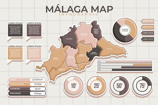 Carte de malaga design plat