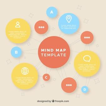 Carte mentale mignonne avec des cercles