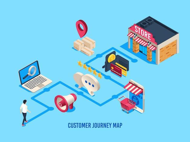Carte de parcours client isométrique. les clients traitent, achètent des voyages et des achats numériques. illustration commerciale du taux d'utilisation des ventes