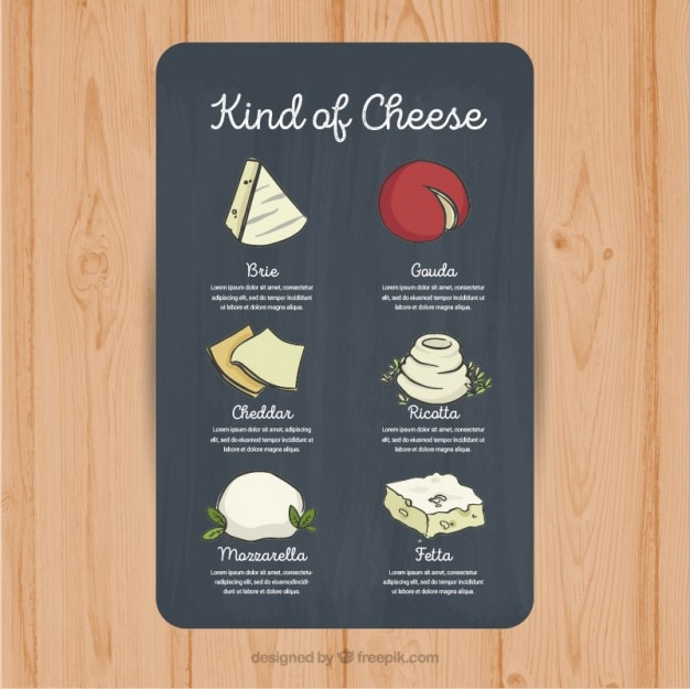 Carte avec une sélection de fromages