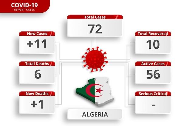 Cas confirmés de coronavirus en algérie. modèle infographique modifiable pour la mise à jour quotidienne des nouvelles. statistiques sur le virus corona par pays.