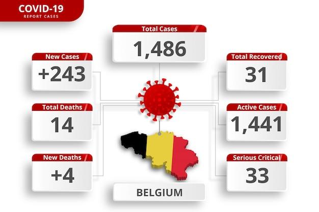 Cas confirmés de virus de la belgique. modèle infographique modifiable pour la mise à jour quotidienne des nouvelles. statistiques sur le virus corona par pays.
