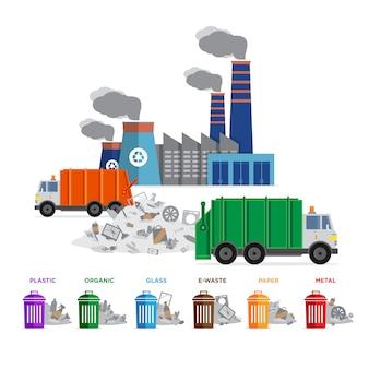 Catégories de recyclage et déchets