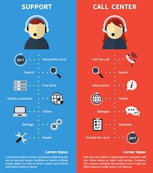 Centre d'appels et bannières de support. consultation et appel et opérateur gratuits. assistance technique et informations. illustration vectorielle