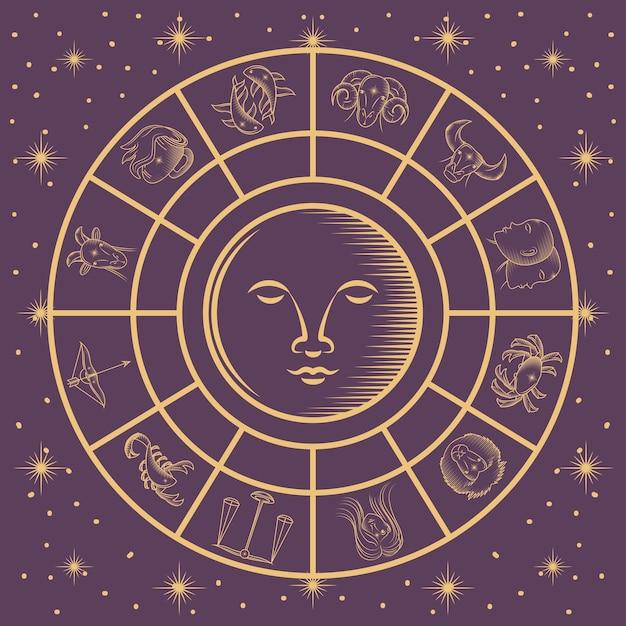 Cercle d'horoscope avec signes du zodiaque