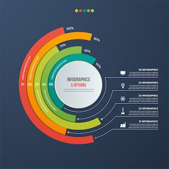 Cercle infographique informatif avec 5 options
