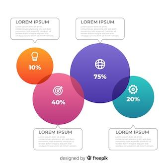 Cercle infographique