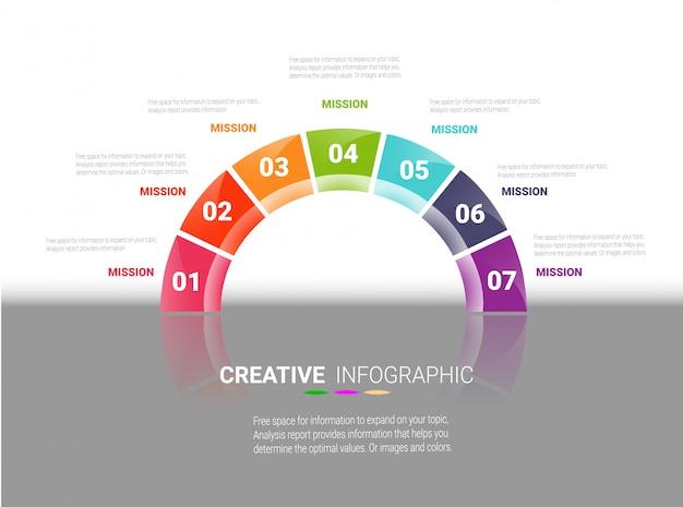 Cercle infographique.
