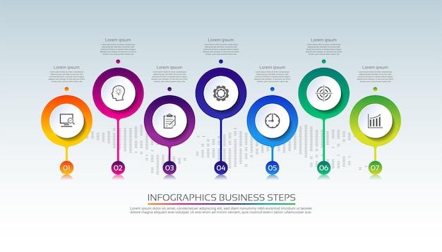 Cercle de modèle d'infographie d'entreprise de présentation coloré avec sept étapes