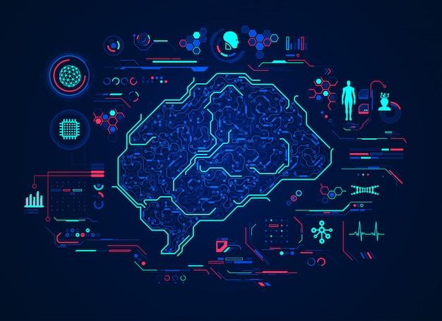 Cerveau ai