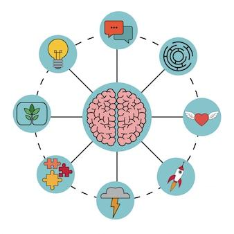 Cerveau concept imagination processus de l'esprit