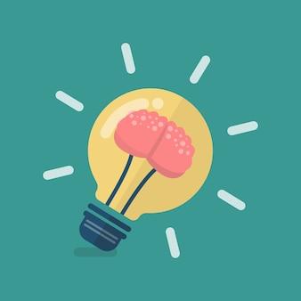 Cerveau humain en idée d'ampoule