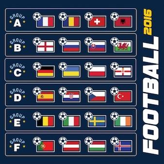Championnat d'europe de football 2016 phase de groupes