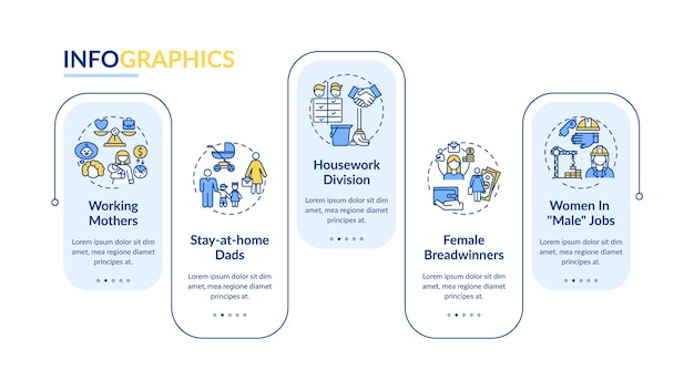 Changer le modèle d'infographie des rôles de genre