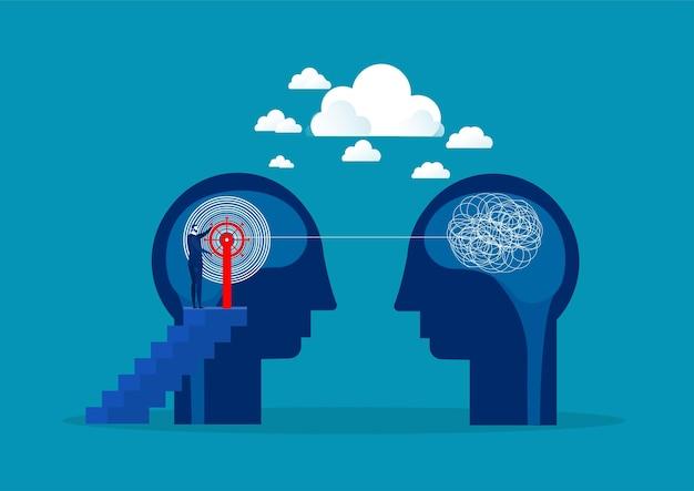Le chaos d'état d'esprit opposé et l'ordre dans le concept de pensées.