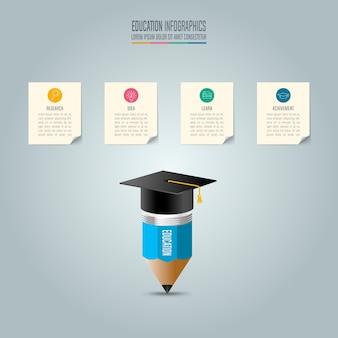 Chapeau de graduation, crayon et bloc-notes avec chronologie infographique.