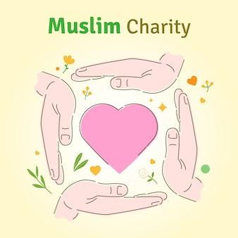 Charité musulmane