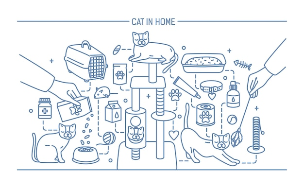 Chat dans la bannière de contour de la maison avec des jouets pour animaux de compagnie, des médicaments et des repas pour chatons. illustration d'art de ligne de contour horizontal.