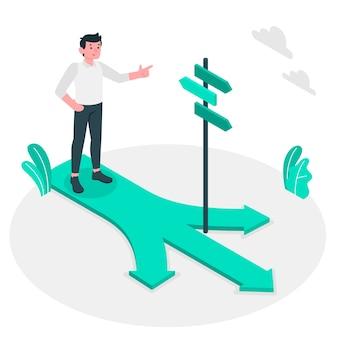Sur le chemin concept illustration