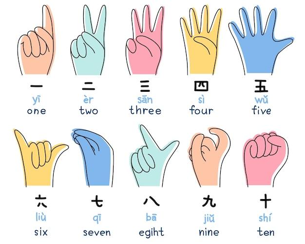 Chiffres japonais chinois avec des mains vector illustration dans le style doodle