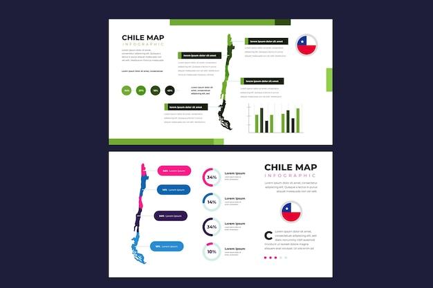 Chili carte infographique au design plat