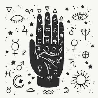 Chiromancie avec main et prédictions