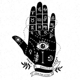 Chiromancie avec signes du zodiaque