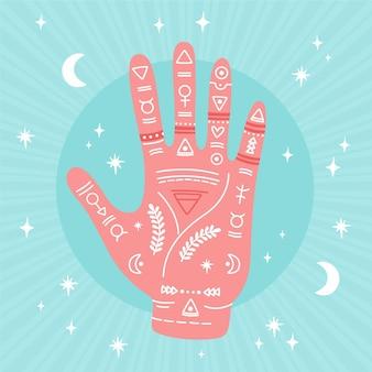 Chiromancie avec zodiaque