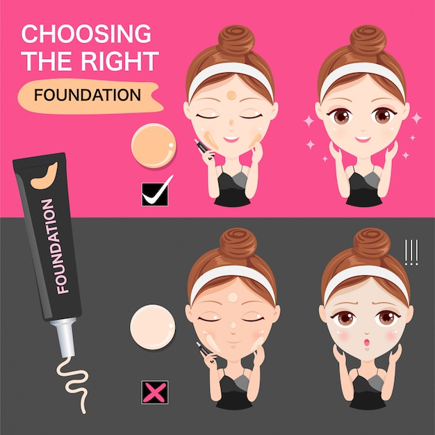 Choisir la bonne fondation