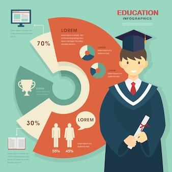 Choix après l'obtention du diplôme - conception de modèle d'infographie de l'éducation