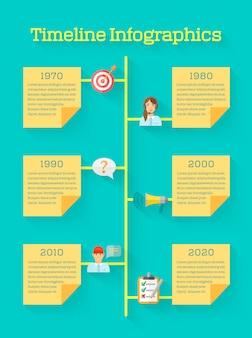 Chronologie des affaires infographique avec des icônes de commentaires