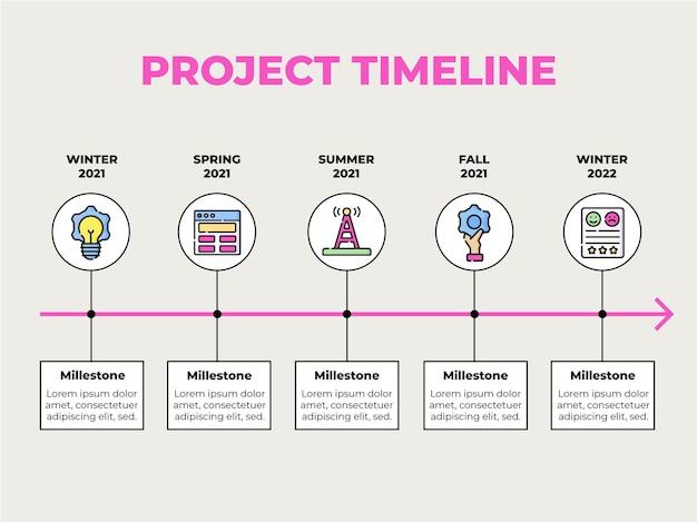 Chronologie d'affaires de projet moderne