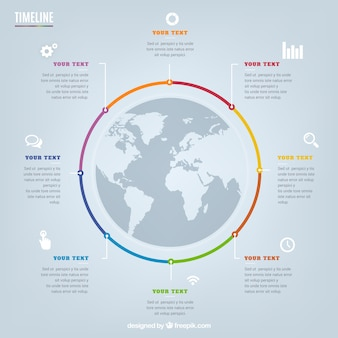 Chronologie circulaire infographie