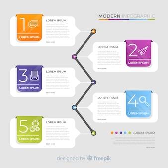 Chronologie d'infographie colorée