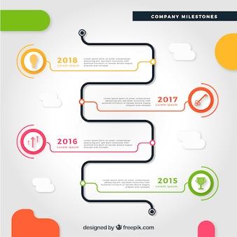 Chronologie de l'entreprise avec un design plat