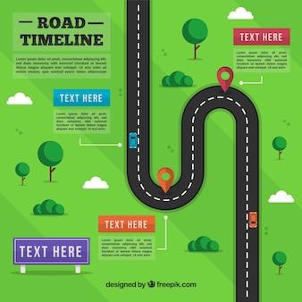 Chronologie de l'infographie avec le concept de la rue