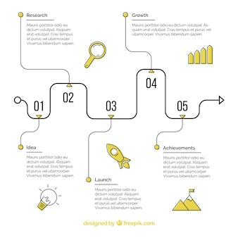 Chronologie détaillée d'affaires dessinés à la main