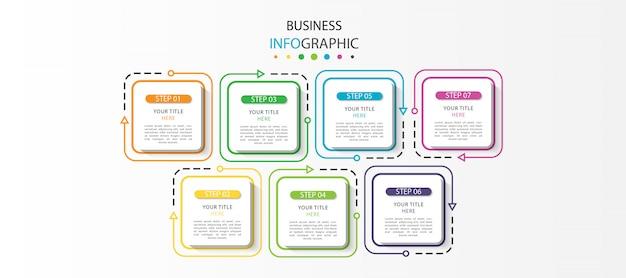 Chronologie de l'entreprise infographique avec 7 étapes ou options