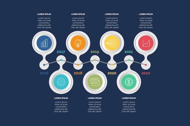 Chronologie de l'entreprise infographique