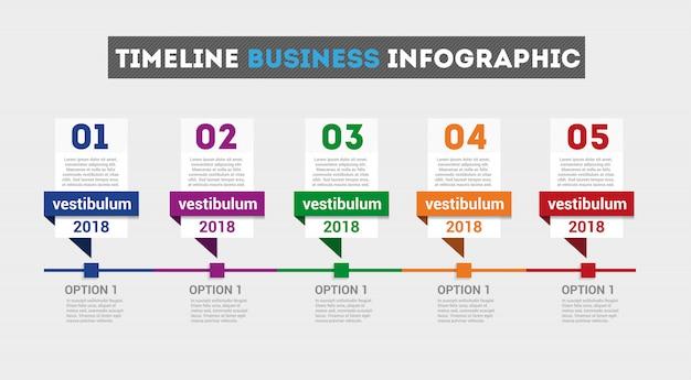 Chronologie de l'entreprise