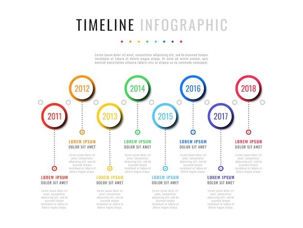 Chronologie horizontale infographique avec des éléments ronds, des indicateurs de l'année et des zones de texte sur fond blanc. conception de papier découpé 3d réaliste.