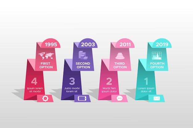 Chronologie d'infographie au design plat