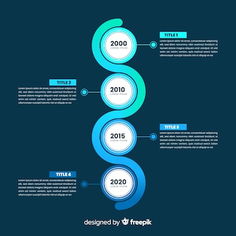 Chronologie infographie professionnelle