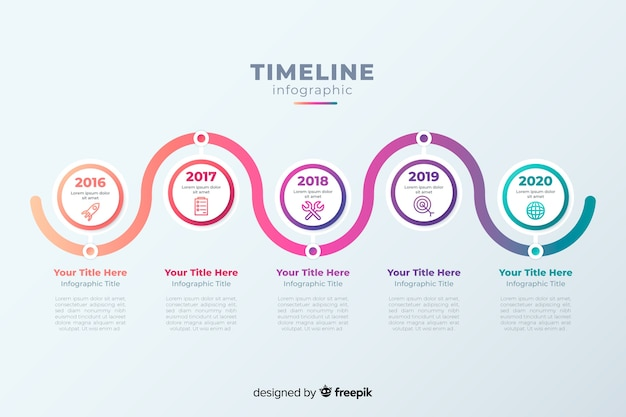 Chronologie infographie professionnelle