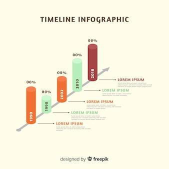 Chronologie d'infographie