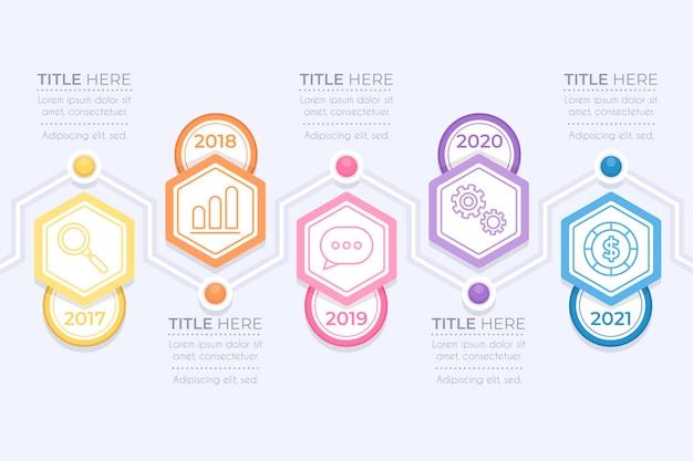 Chronologie infographique colorée avec des données marketing