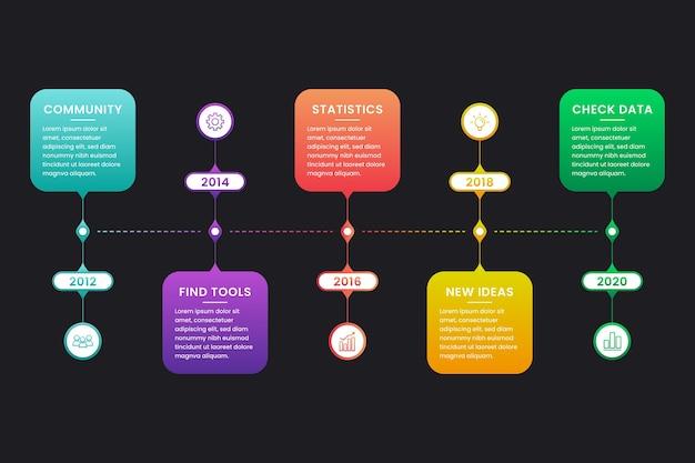 Chronologie infographique avec différentes formes colorées