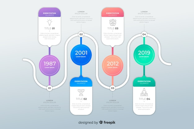Chronologie infographique avec des éléments colorés
