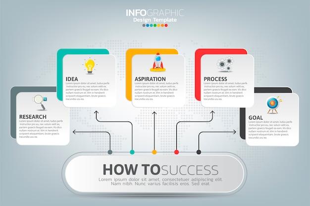 Chronologie infographique d'entreprise comment réussir avec des options et des icônes.
