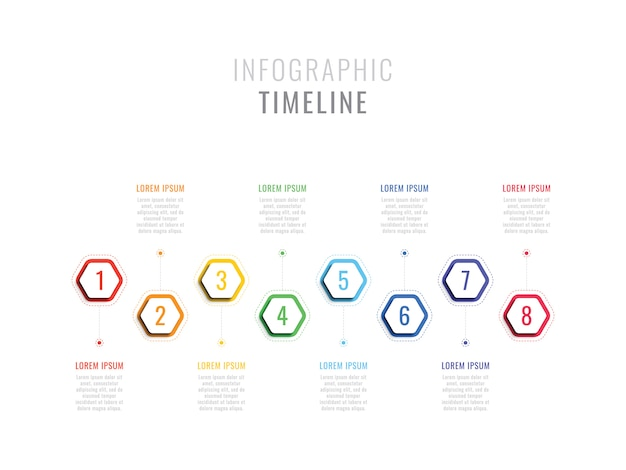 Chronologie infographique en huit étapes avec des éléments hexagonaux.